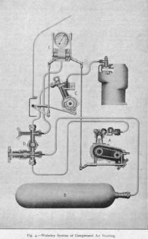 Wolseley Air Start Distributor fig-4