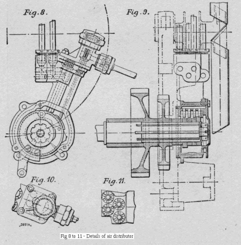 Wolseley Air Start Distributor fig 8-11